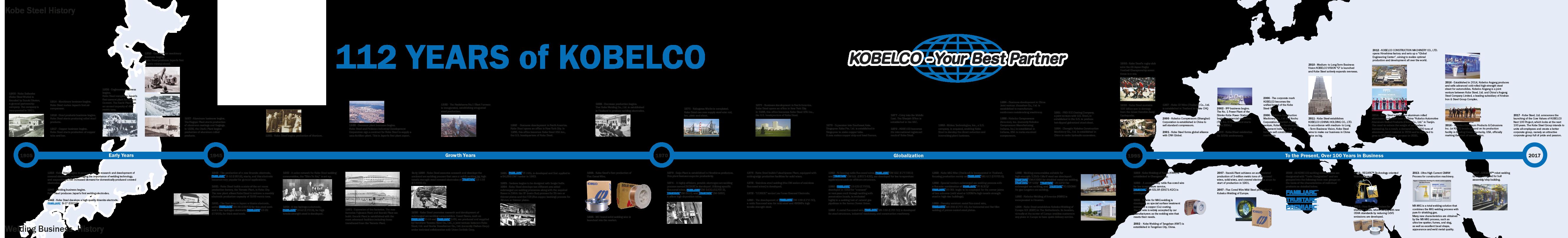 History – KOBELCO WELDING